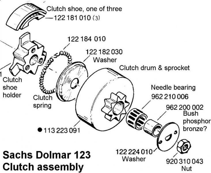 chainsaw clutch drum needle roller lubrication? - Chainsaws