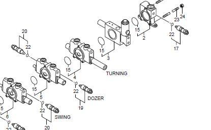 Excavator Hydraulic Control Valve